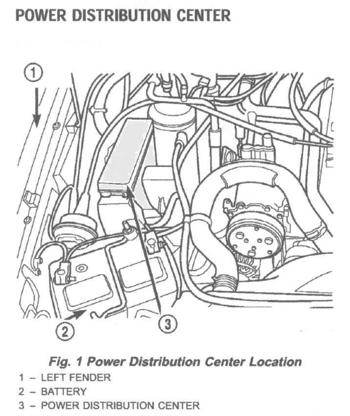 2001 jeep wrangler ignition module