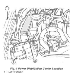 97 Tj Wiring Diagram Lutron Caseta 3 Way Dimmer Jeep Cherokee 1997-2001 Fuse Box - Cherokeeforum