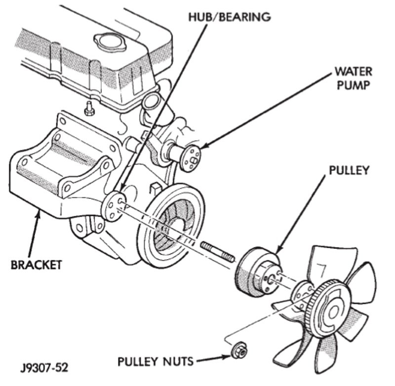 Jeep Cherokee XJ 1984 to 2001 How to Install Electric Fan