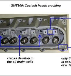 2 4 liter chevy engine coolant diagram house wiring diagram symbols u2022 dodge 2 4 [ 1601 x 901 Pixel ]