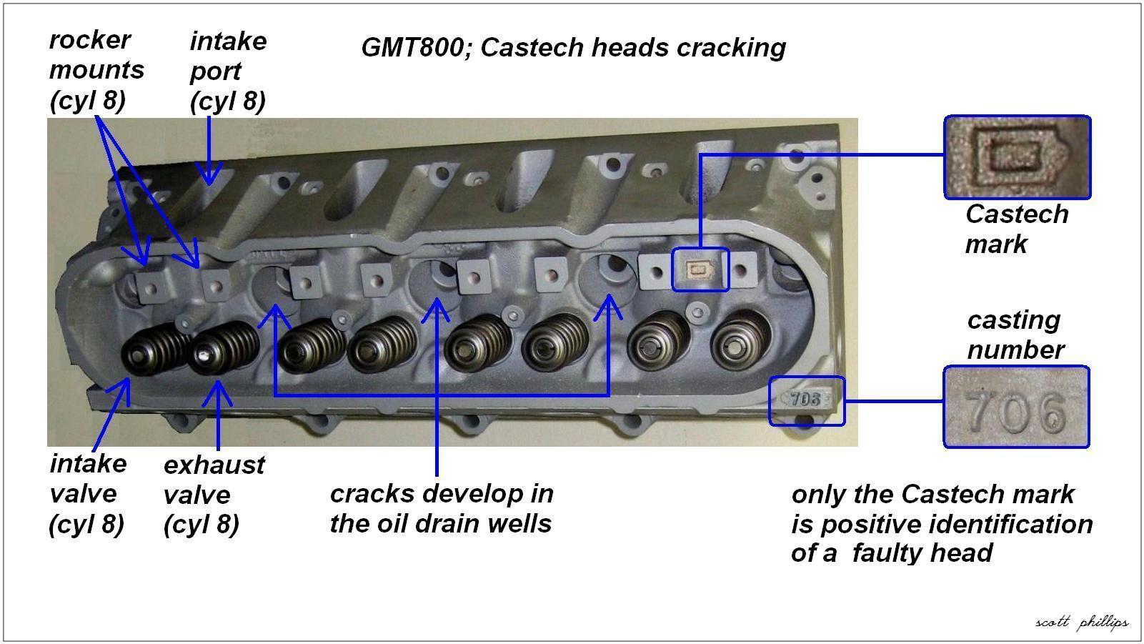 hight resolution of 2 4 liter chevy engine coolant diagram house wiring diagram symbols u2022 dodge 2 4