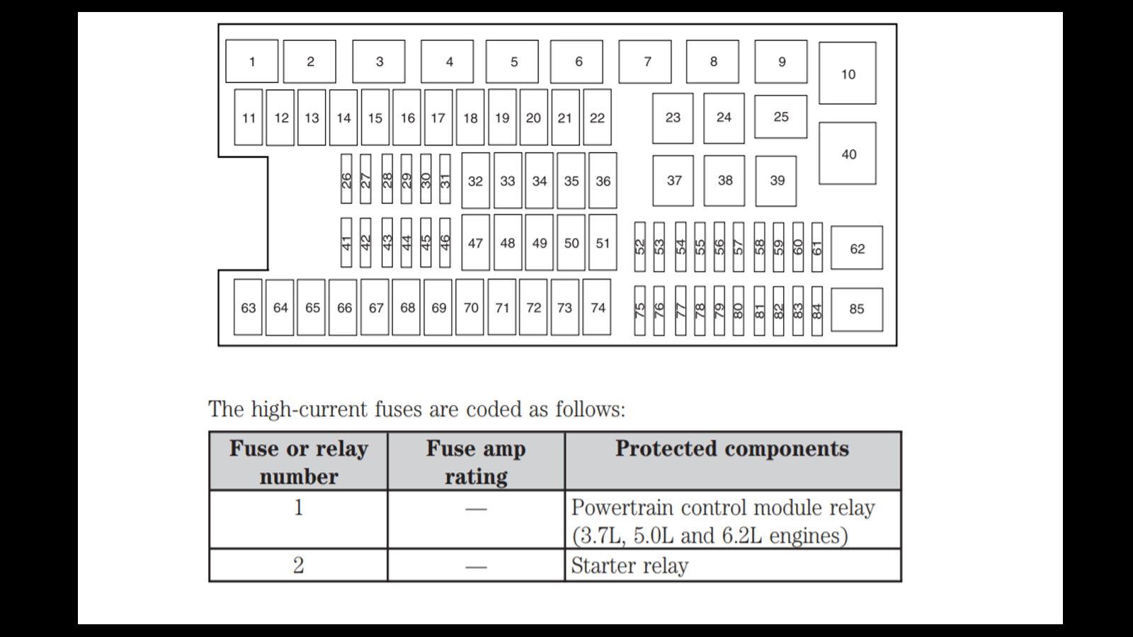 Color Ford F150 Fuse Box Diagram