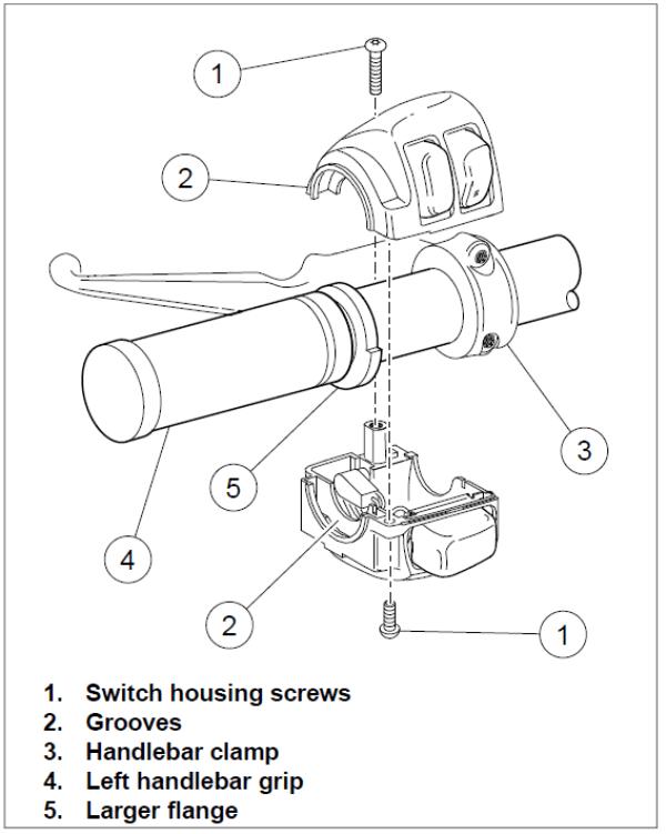 Simple Wiring Diagram For Harleys Harley Evo Diagram
