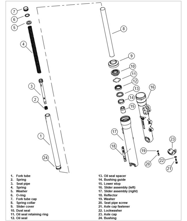 motorcycle wiring diagram found harley davidson wiring diagram