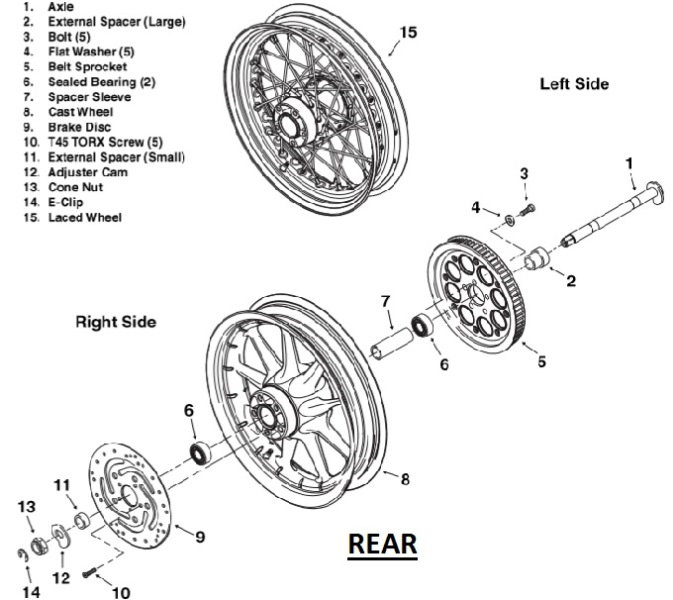 Harley Deuce Diagram, Harley, Free Engine Image For User
