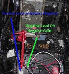 harley softail fuse box location basic wiring diagram u2022 2007 s550 fuse box location harley [ 800 x 1256 Pixel ]