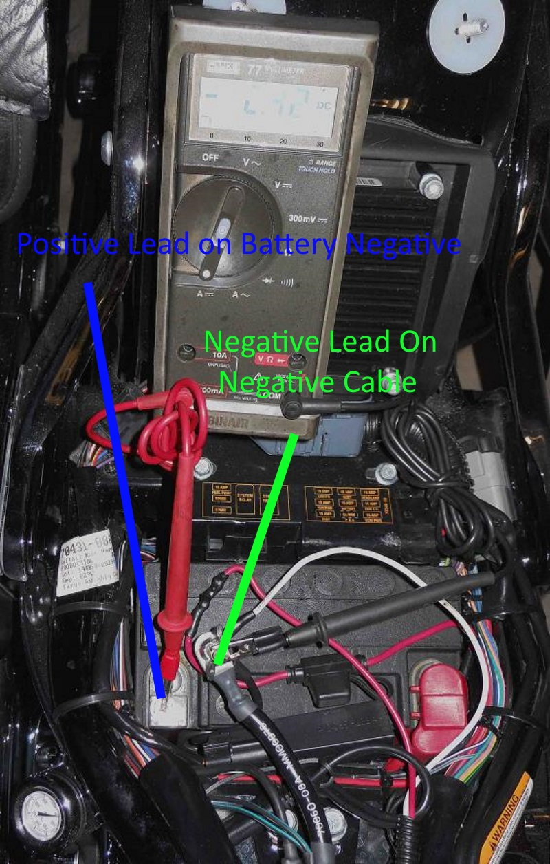 hight resolution of harley softail fuse box location basic wiring diagram u2022 2007 s550 fuse box location harley