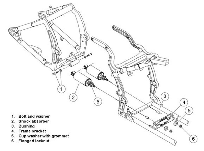 harley softail frame diagram nema l14 30 wiring davidson general information and recommended this shows the rear shocks locations on