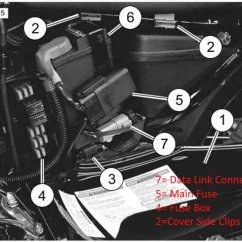 2005 Harley Davidson Softail Wiring Diagram Lucas Dr3 Wiper Motor Sportster Fuse Box Information - Hdforums