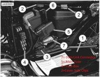 Harley Davidson Sportster Fuse Box Information - Hdforums