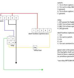 fog light wiring help hondatech wiring diagram page 2000 civic fog lights wiring diagram [ 1024 x 791 Pixel ]