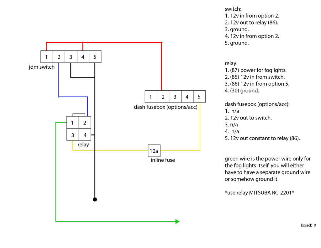 hight resolution of honda civic fog light harness diagram honda tech 4 3 vortec wiring harness a jdm wiring harness