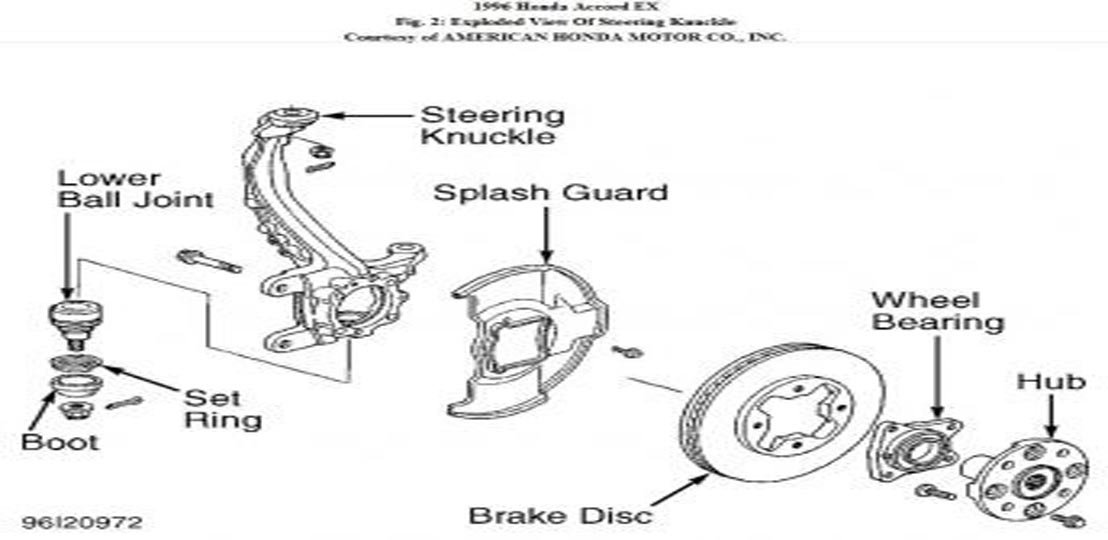 Service manual [How To Replace Ball Joints On A 1995