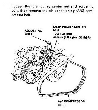 Ac Compressor Connectors Gas Connectors Wiring Diagram