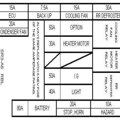 1992 Honda Civic Fuse Box Diagram Software System Model 92 Wiring All Data 90 Schema Diagrams
