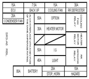 Honda Civic Del Sol Fuse Box Diagrams  HondaTech