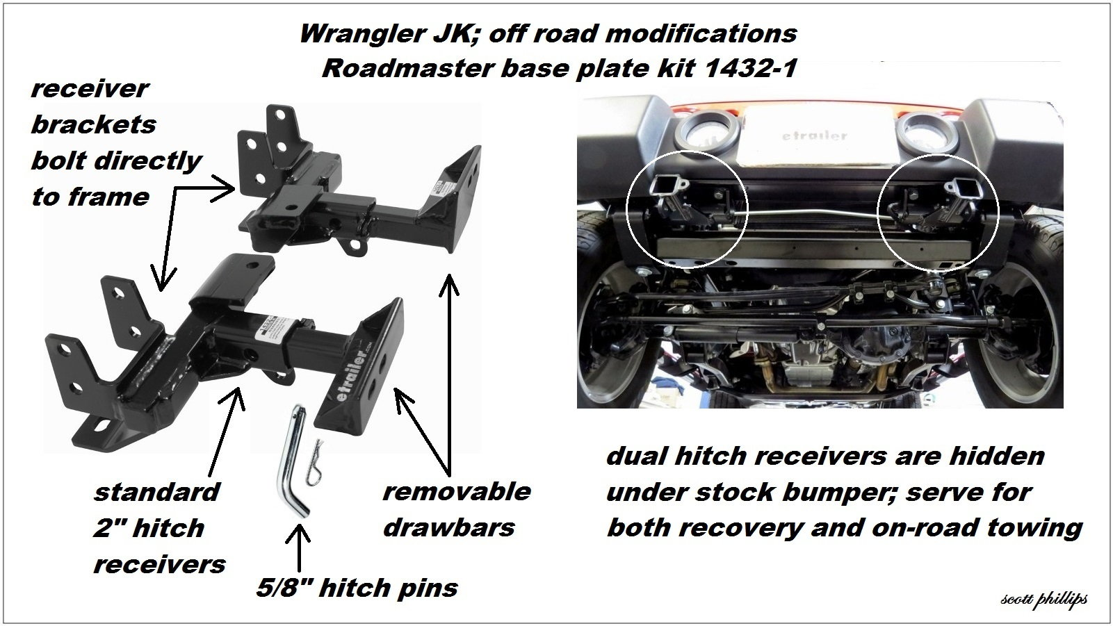 Jeep Wrangler JK 2007 to present Off-Road Modifications