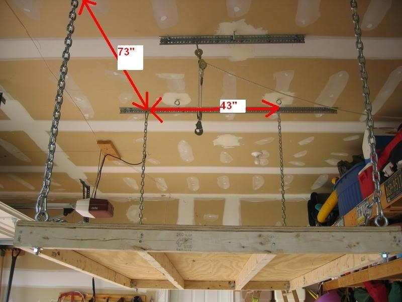 Image Result For How Hard Is It To Install A Garage Door Opener