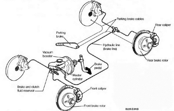 club car suspension parts diagram er for chat application mercedes benz e class and amg w211 how to replace brake line - mbworld