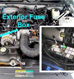 mustang fuse box guide fifth gen themustangsourcemustang fuse box guide fifth gen  [ 1600 x 900 Pixel ]