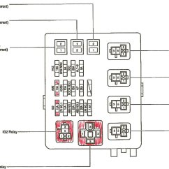 1996 Toyota 4runner Wiring Diagram 66 Mustang 2002 Sequoia Fuse Box Diagram1996 Oeo Schullieder De