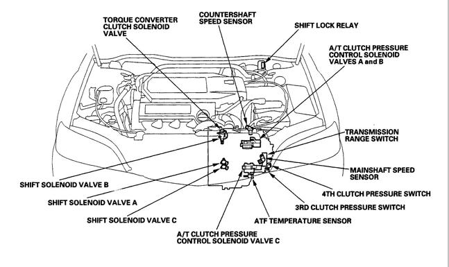2000 acura tl engine diagram
