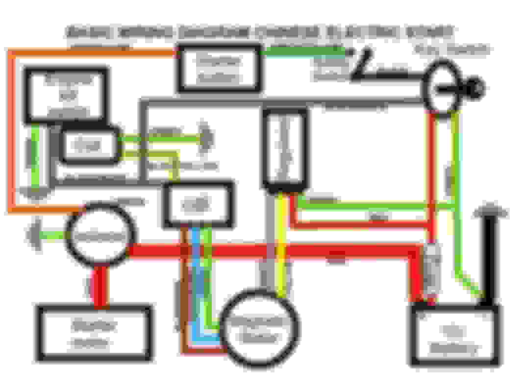 hight resolution of standard moped 2 stroke wiring atvconnection com atv enthusiast vento 2 stroke wire diagram
