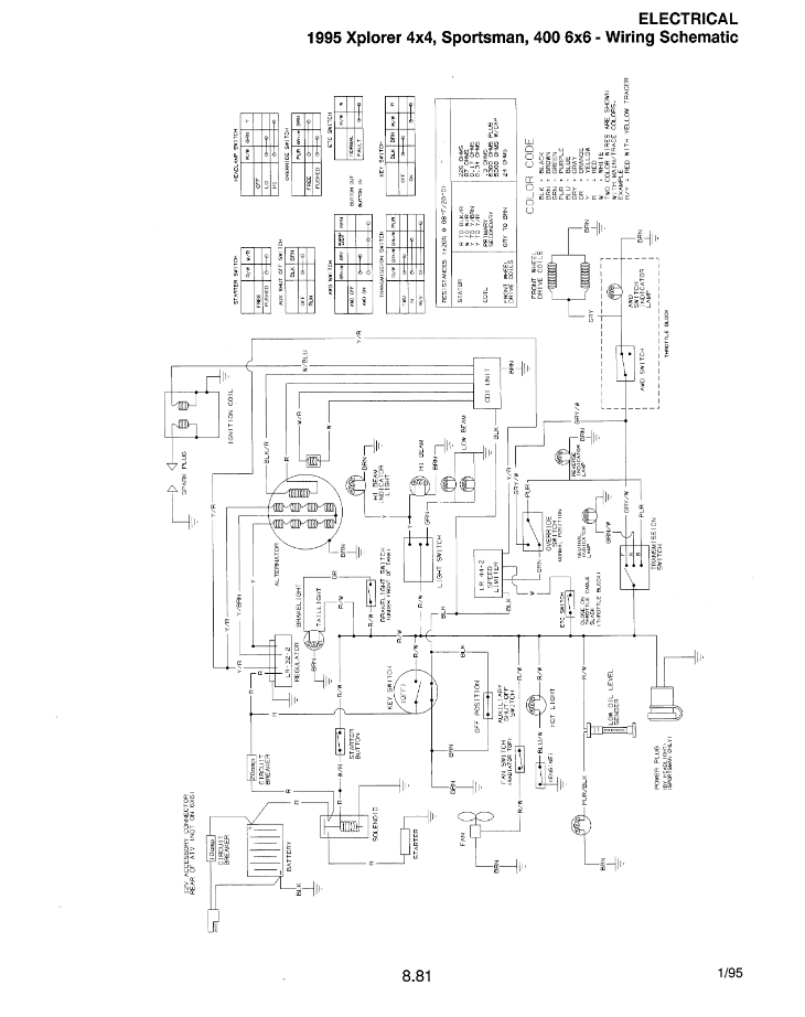 1996 Polaris Magnum 425 4x4 Wiring Diagram FULL HD Quality
