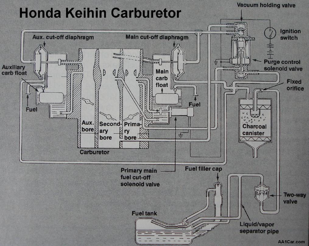 1993 Honda Accord Carburetor