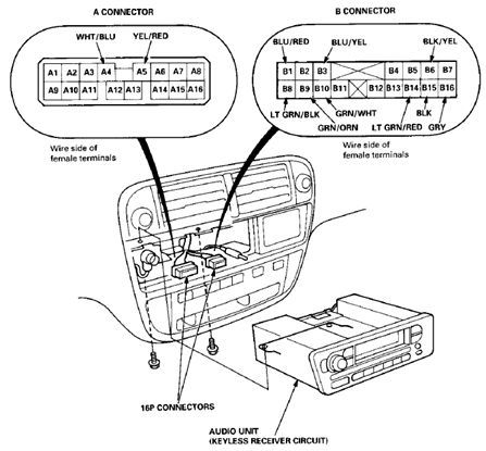 1998 Honda Civic Alarm Wiring Diagram