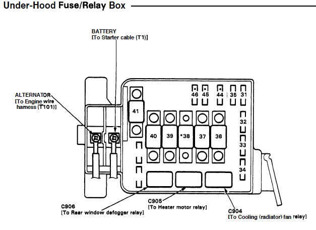 2000 civic fuel pump wiring diagram