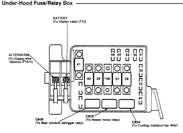 2001 Honda Accord Fuel Pump Wiring Diagram / 2001 Civic