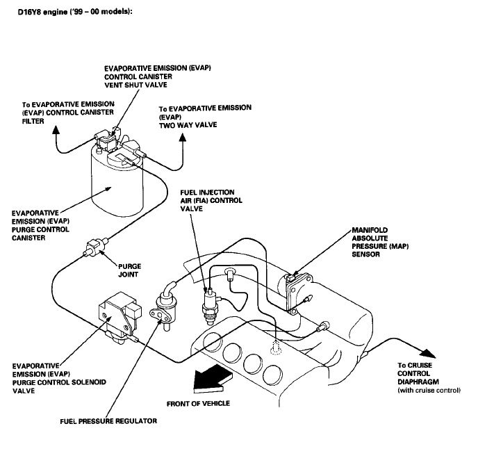 Service manual [How To Reroute Vacuum Lines On A 1992 Geo