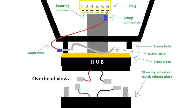Coil Wiring Diagram As Well Honda Crx On 93 Civic Starter Diagram