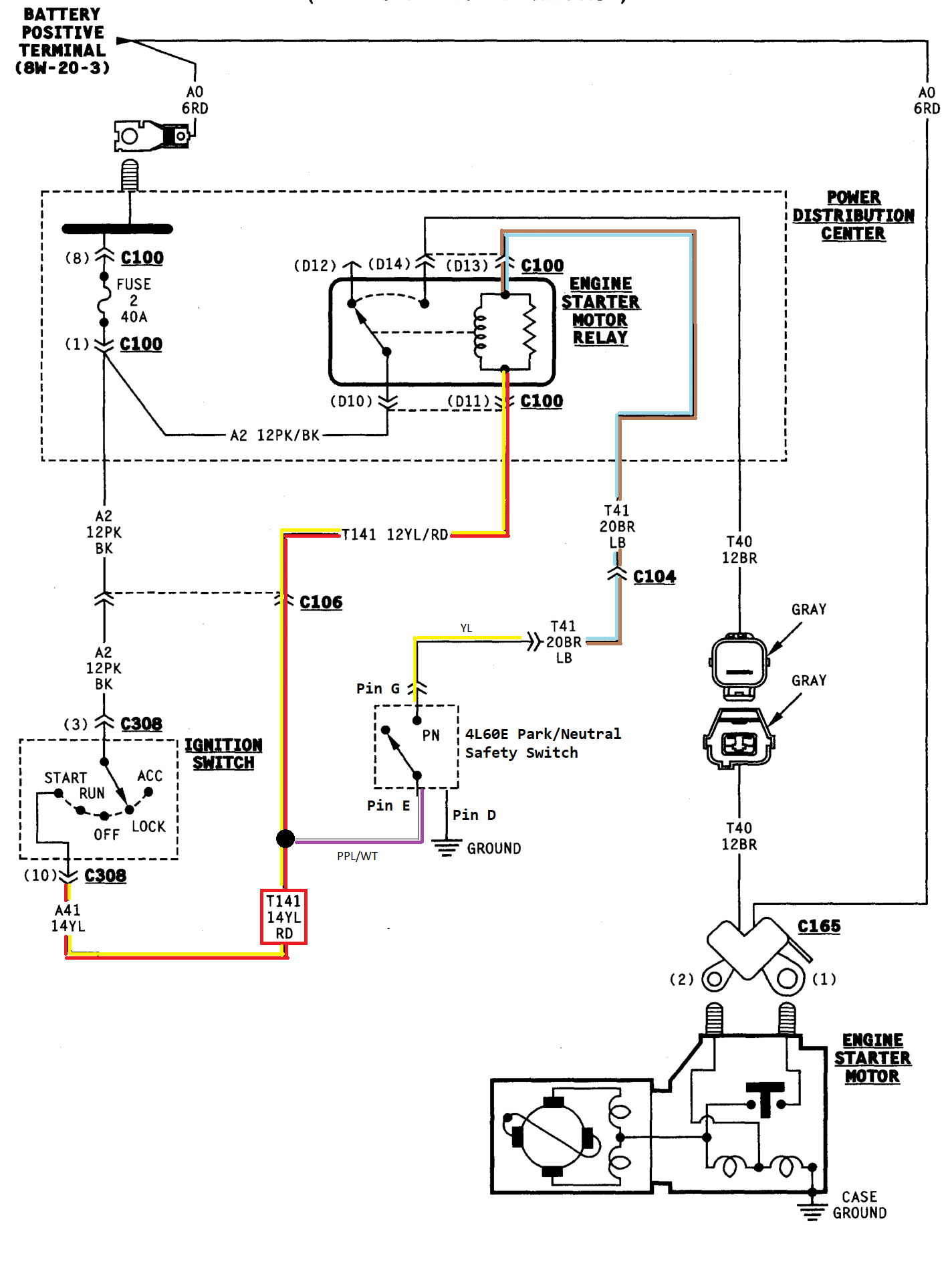 Chevy Silverado Neutral Safety Switch Wiring Diagram