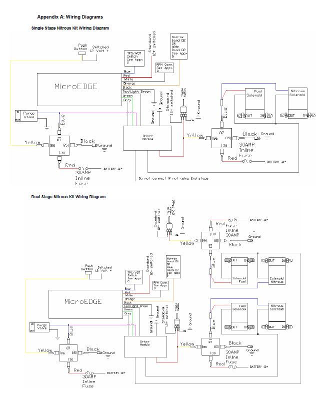 Lookin for Instructions for HSW microedge controller