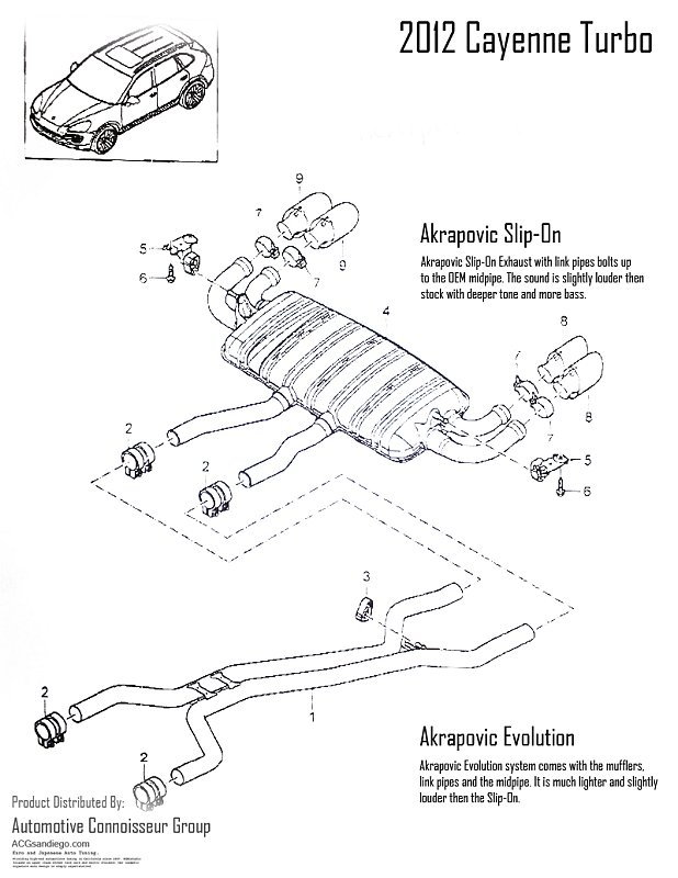 Question For Those with an Akrapovic Evolution Exhaust
