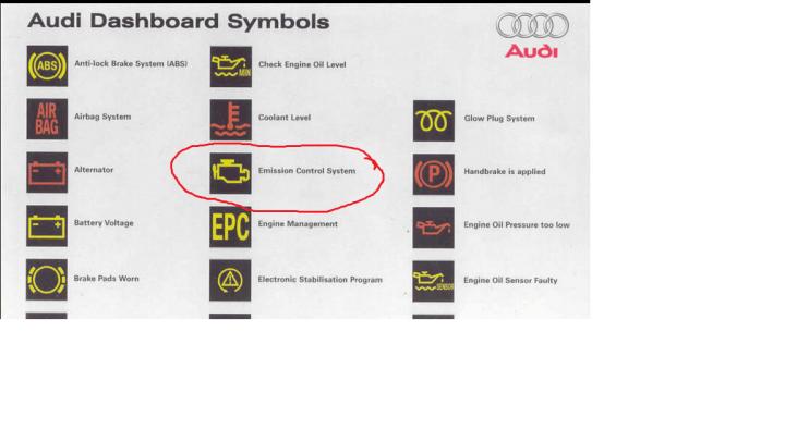 Audi A3 Engine Management Warning Light ...