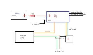 Stereo inputAmp output wiring  Page 3  ClubLexus