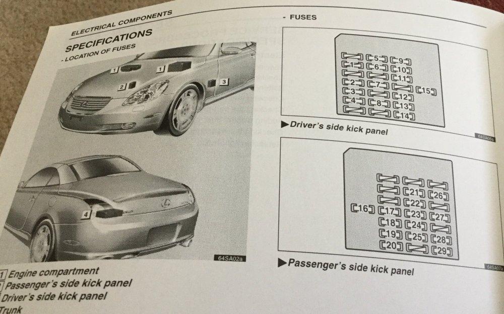 medium resolution of wrg 6653 2002 lexus sc430 fuse box2002 lexus sc430 fuse box