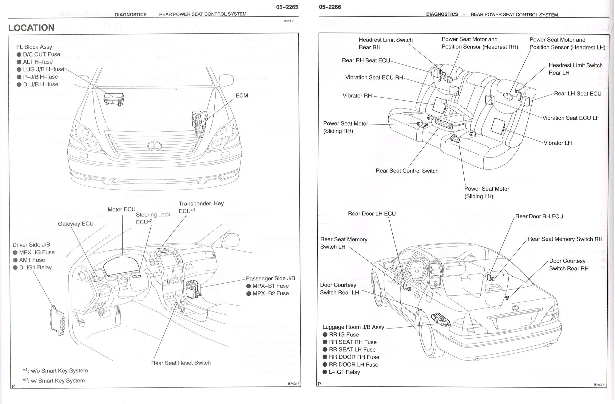 Lexus Sc300 Fuse Box Location. Lexus. Auto Fuse Box Diagram