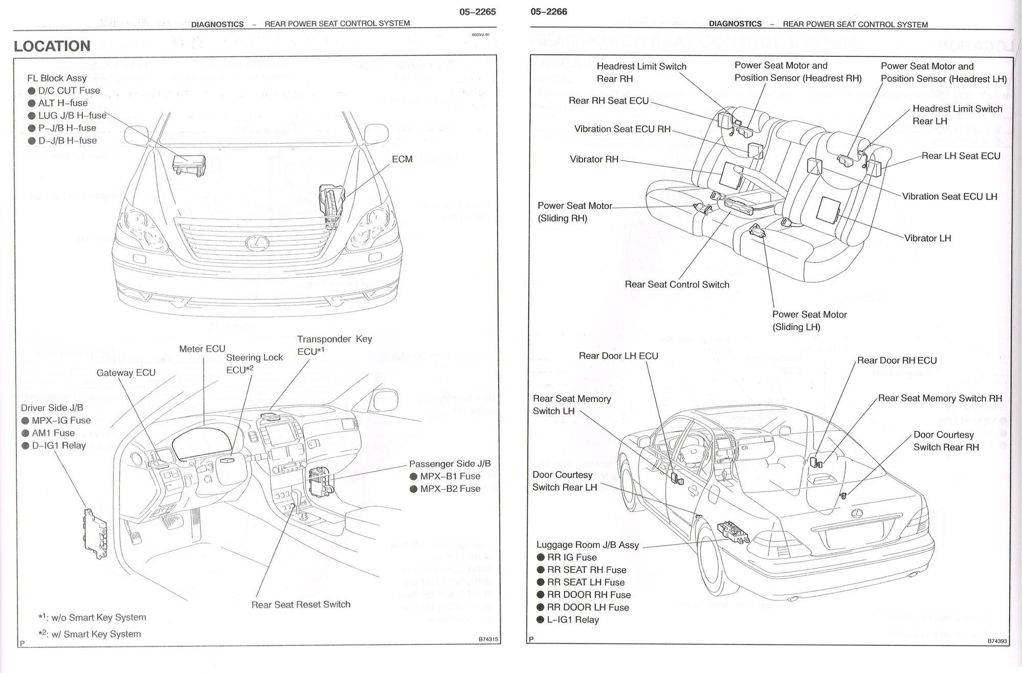 Lexus Ls400 Fuse Box