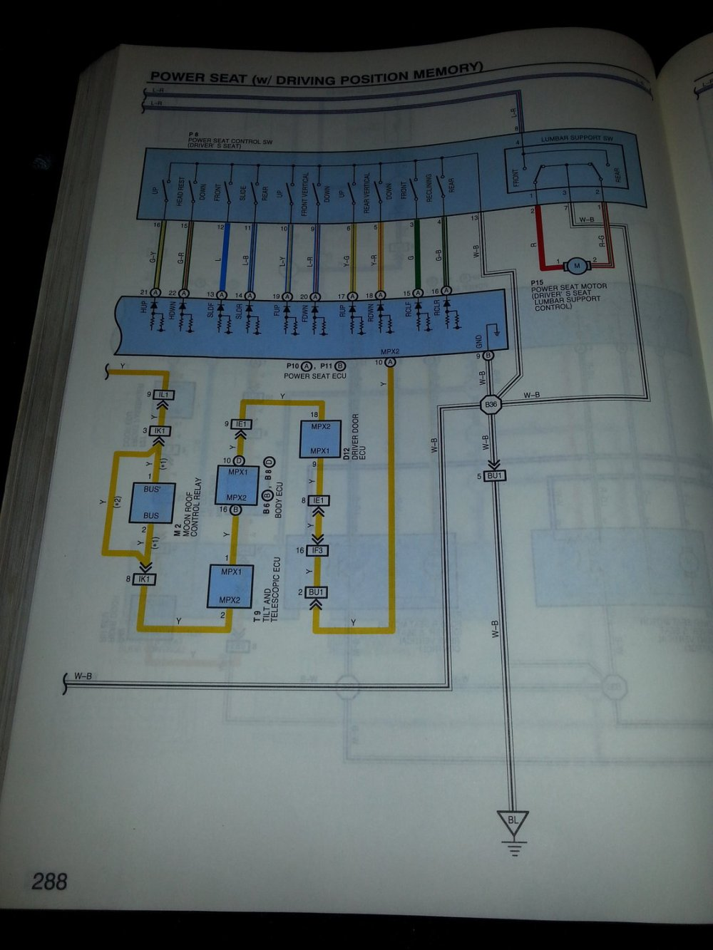 medium resolution of wiring diagram chart for 1999 ls400 should be similar to 1997