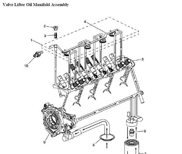 Oil pressure Sensor Screen [Filter] Question