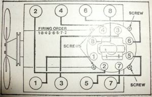 Chevy 350 Corvette Tfi Firing Order Diagram Corvette Wiring Diagrams Instructions