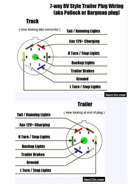 diagram 6 way trailer wiring diagram cattle full version hd