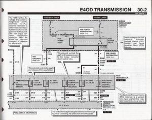 Newbie Questions about E40D Transmission  F150online Forums