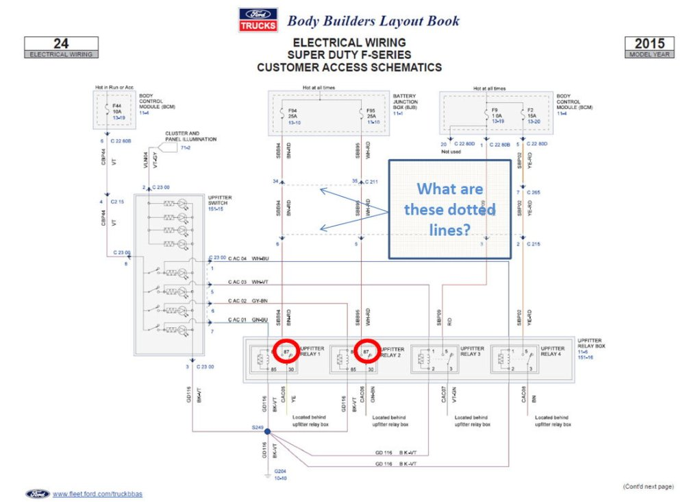 medium resolution of 2015 upfitter wiring diagram help f250 ford truck enthusiasts forums 2006 ford f350 aux switch wiring ford aux switch wiring