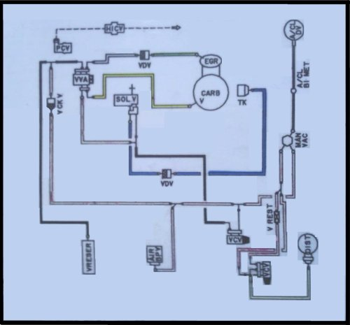 small resolution of vacuum emissions line diagram for 83 e350 460 c6 carb motorhome