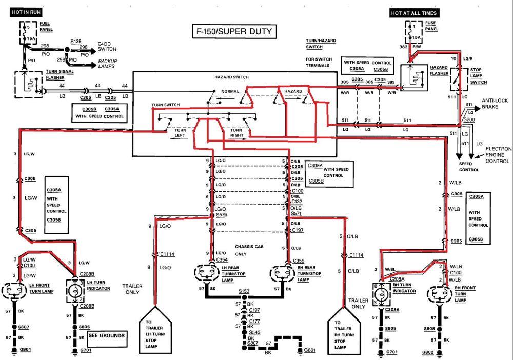 medium resolution of 06 chevy equinox fuse box diagram